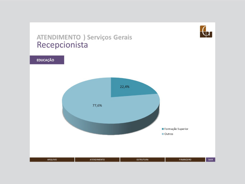 Pesquisa Salarial – Garcia & Garcia
